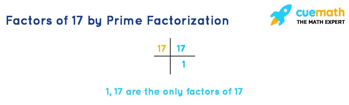 Factors of 17 by Prime Factorization