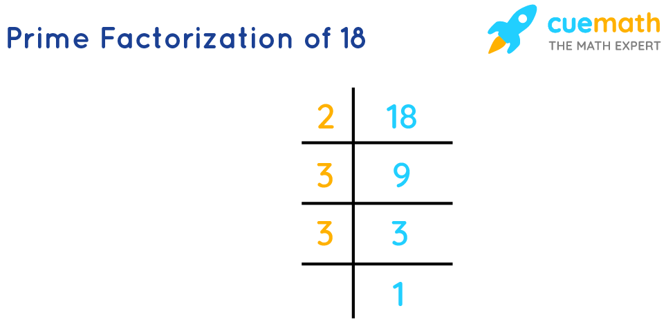 prime factors of 18