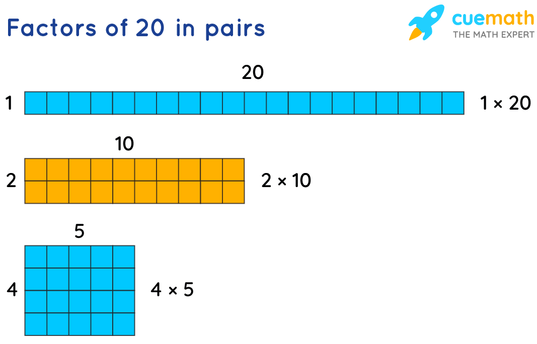 Factors of 20 in pairs