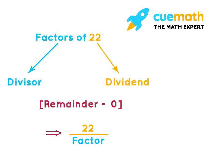 factors of 22 formula