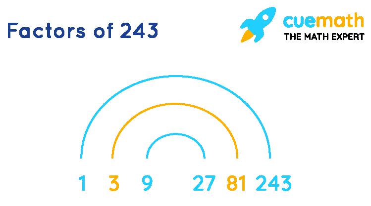 Factors of 243