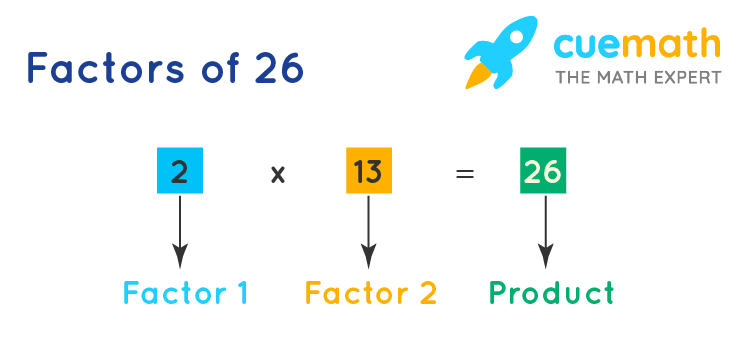 factors of 26 in the form of product