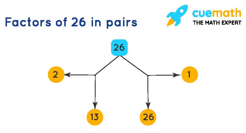 factors of 26 in pairs