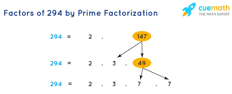 factors of 294 by prime factorization
