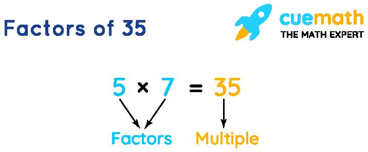 Factors of 35