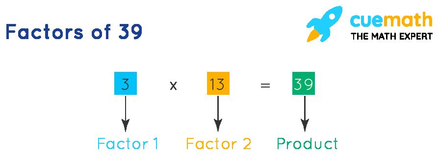 Factors of 39