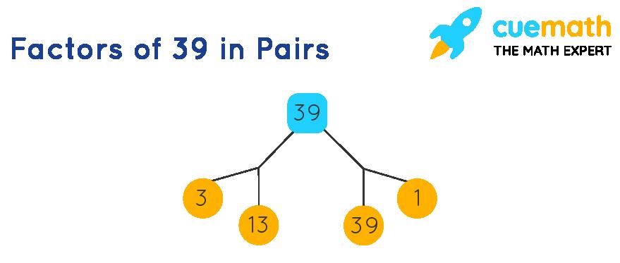 Pair factors of 39