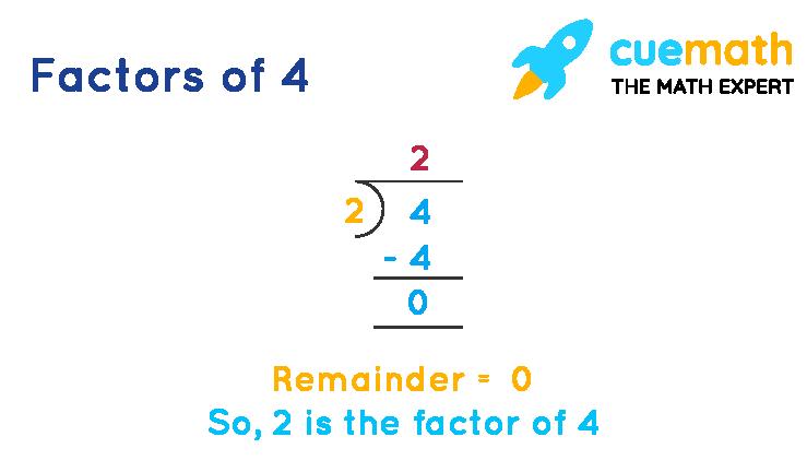 Factors of 4