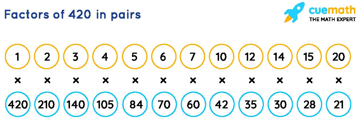 factors of 420 in pairs