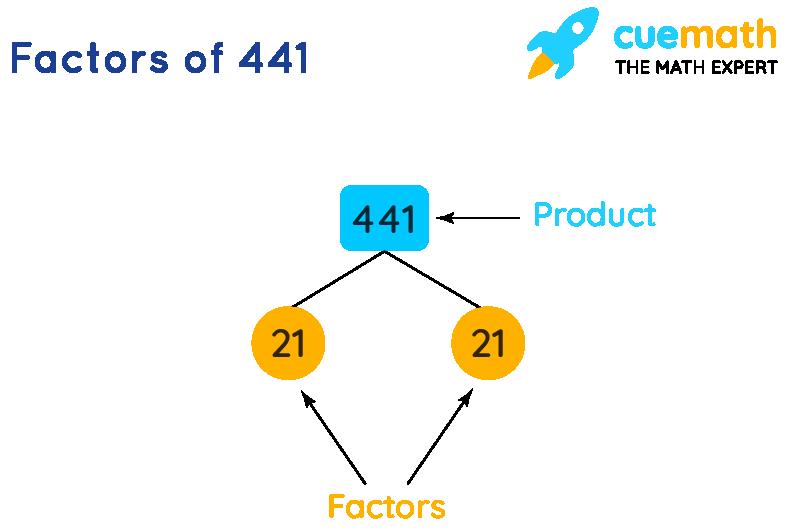factors of 441