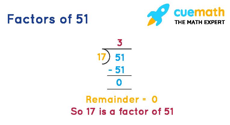 Factors of 51