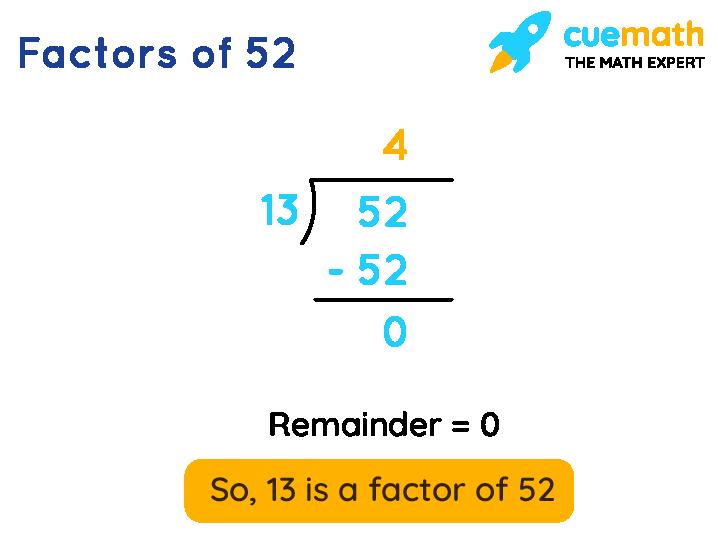 factors of 52