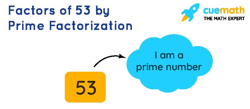 Factors of 53 by Prime Factorization