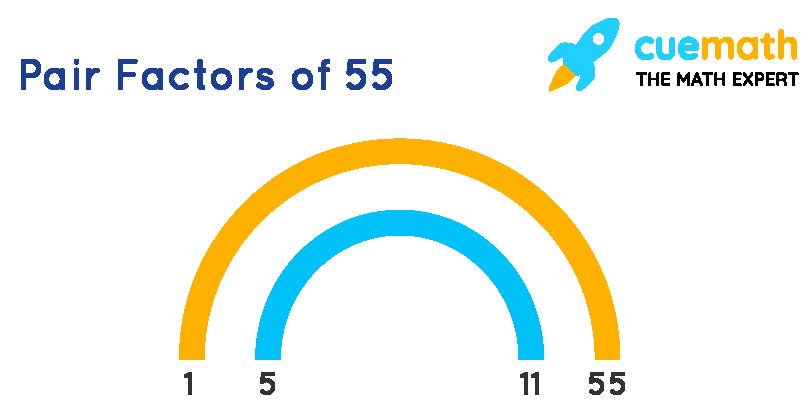 Pair Factors of 55