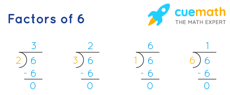 division showing factors of 6