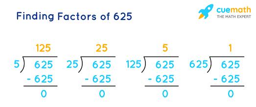 Finding factors of 625