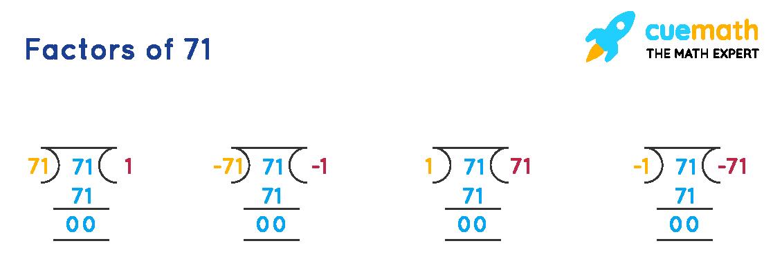 Finding Factors of 71