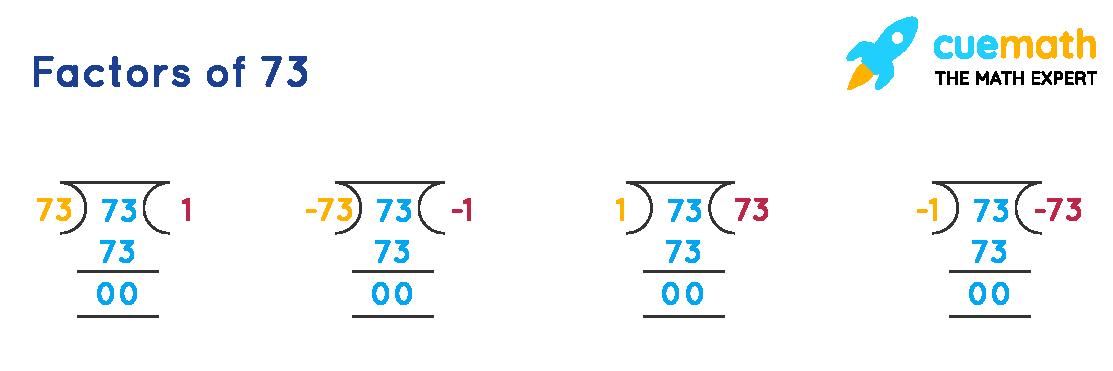 Factors of 73