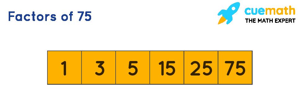 List of Factors of 75