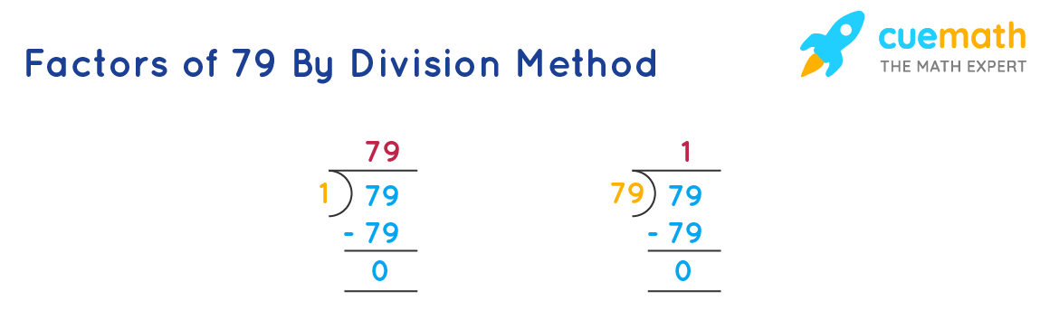 factors of 79 by division method