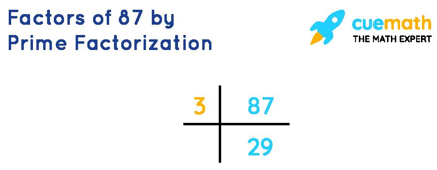 Factos of  87 by prime factorization