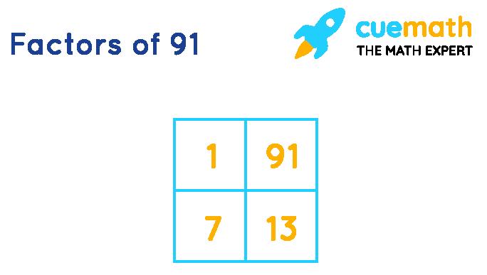 Factors of 91