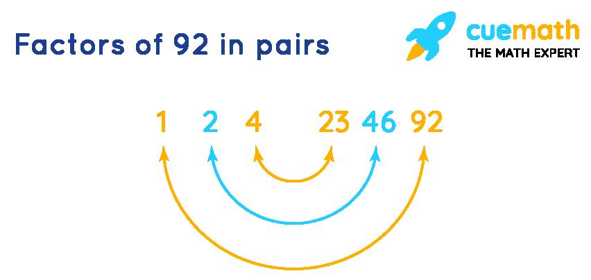 Factors of 92 in pairs