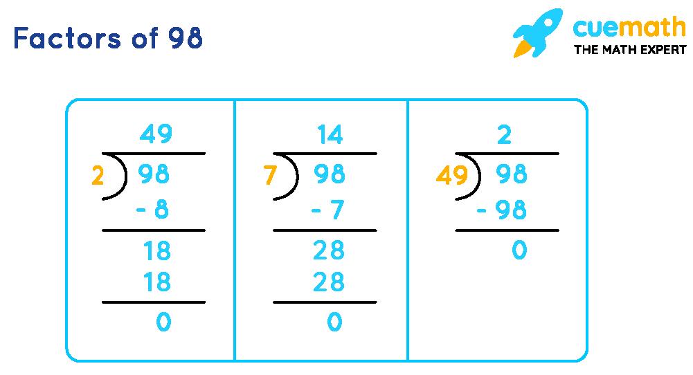 Factors of 98