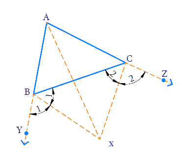 Bisectors of exterior angles