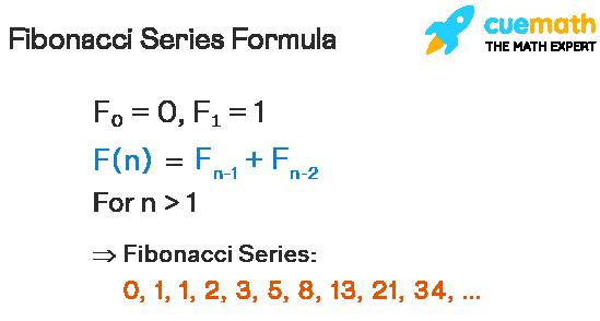 Fibonacci series formula