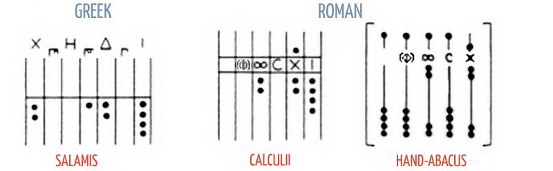 Salamis tablet, Roman calculi