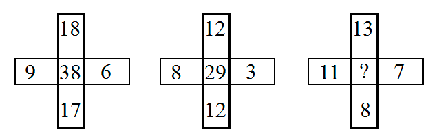 fun math - find the missing number