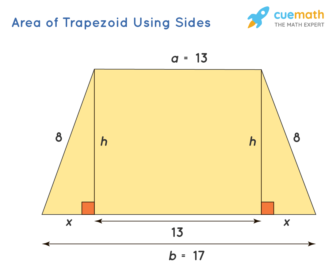 area of trapezoid with sides and without height example problem