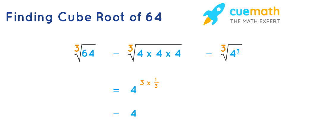 How to Find Cube Root of 64 by Prime Factorization