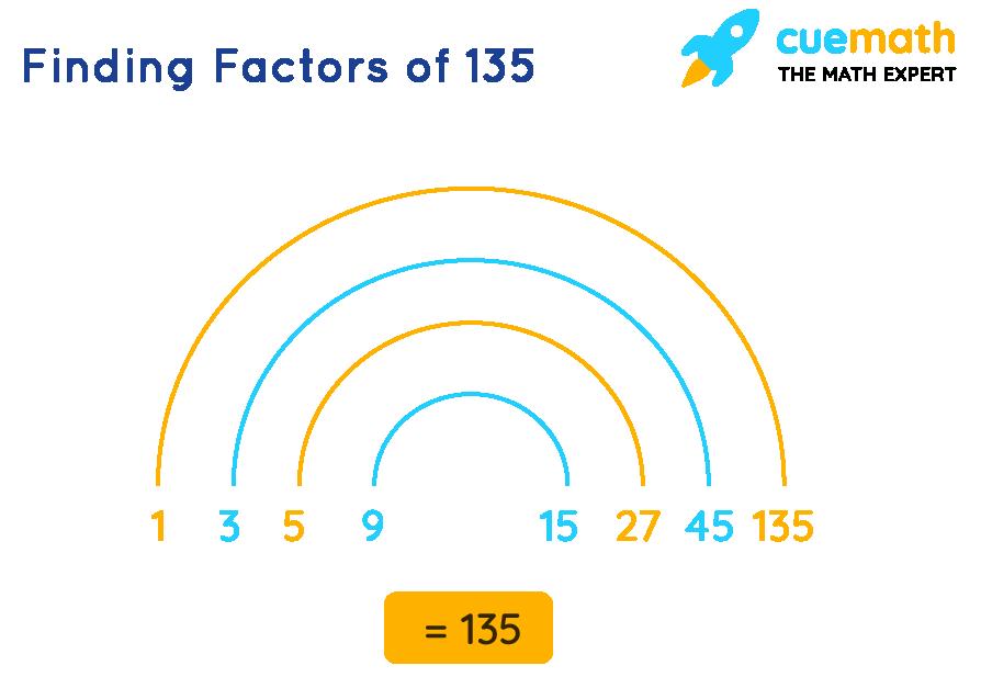 Finding Factors of 135