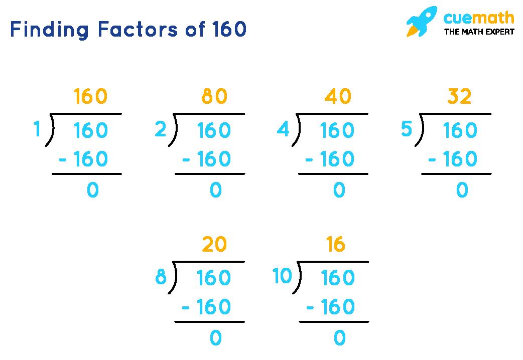 Finding Factors of 160
