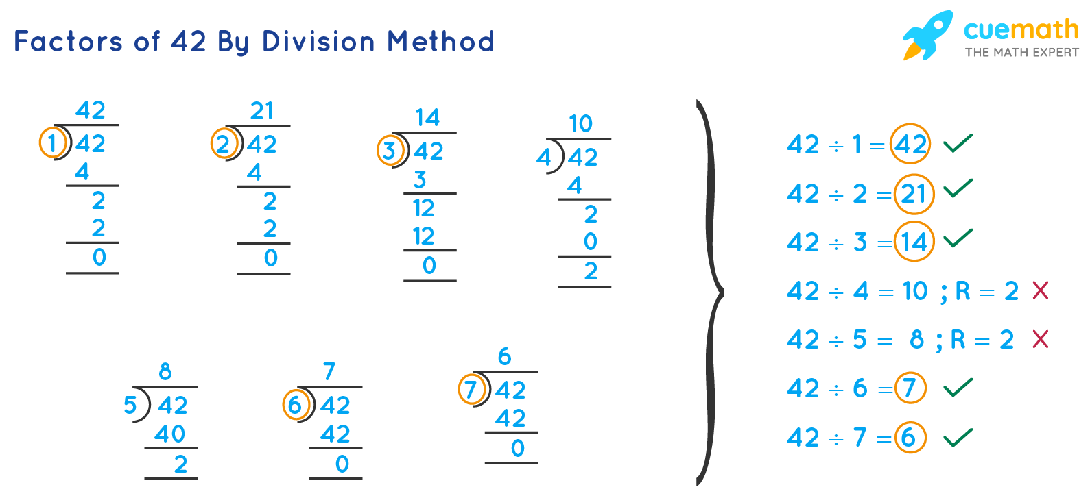 finding factors of 42 by division method