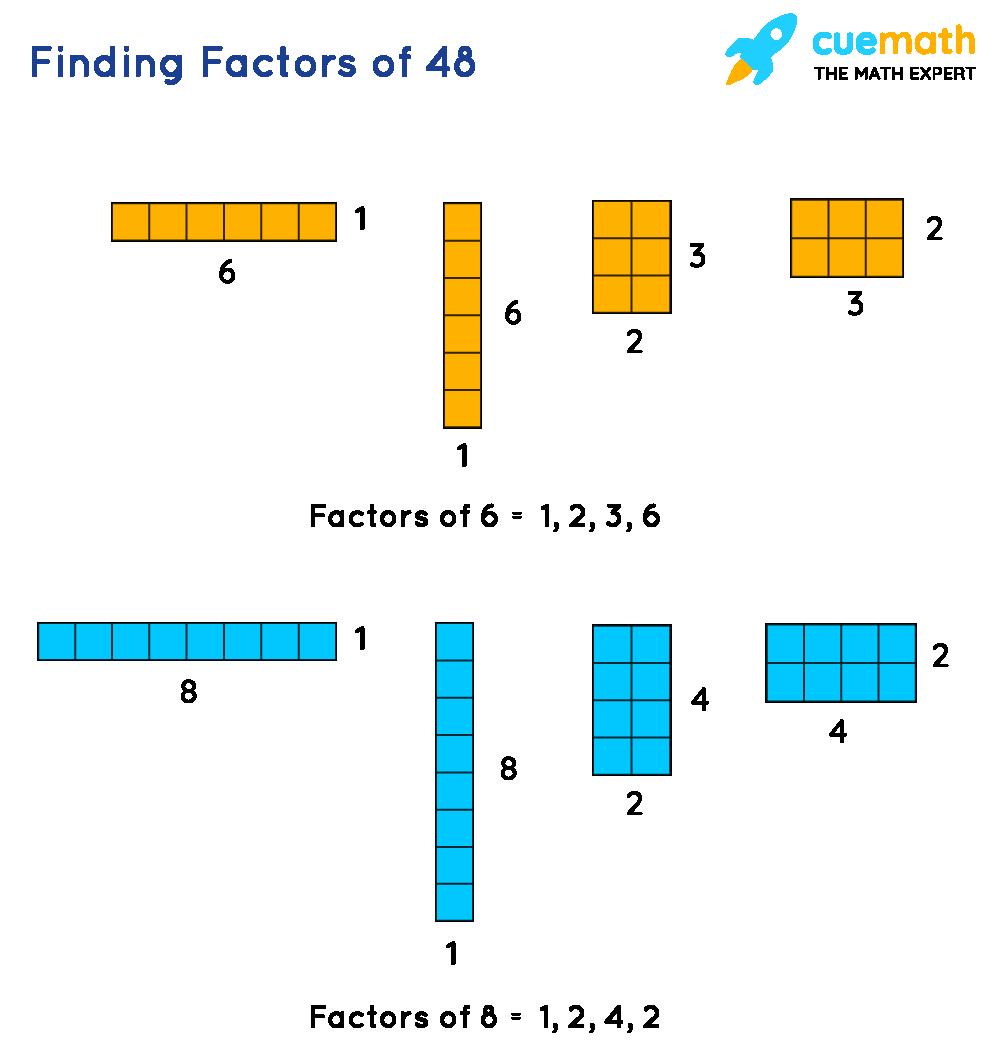 Finding Factors of 48