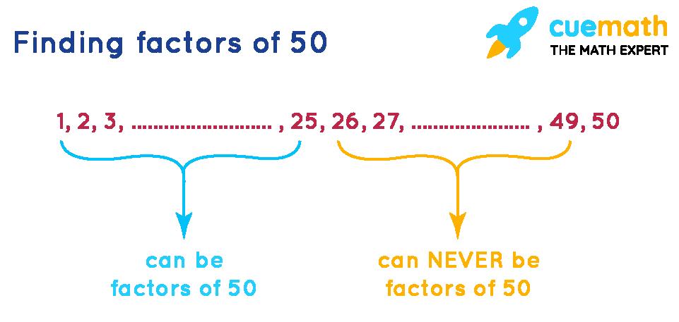 Finding factors of 50