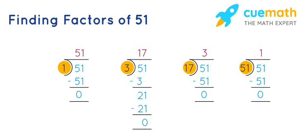 Finding Factors of 51