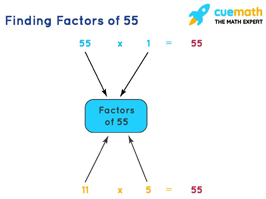 Finding Factors of 55