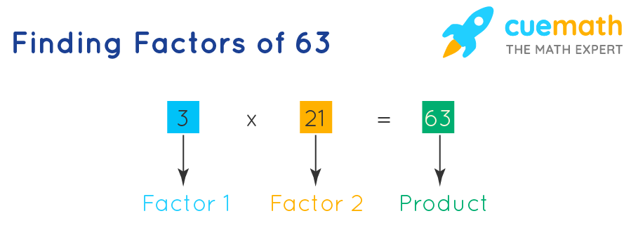 How to Calculate the Factors of 63?