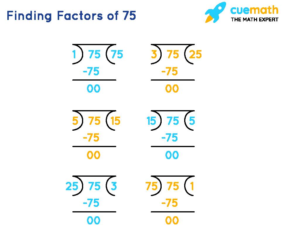 Finding factors of 75