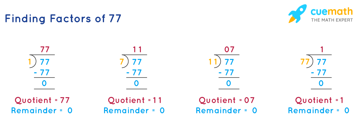 Finding Factors of 77
