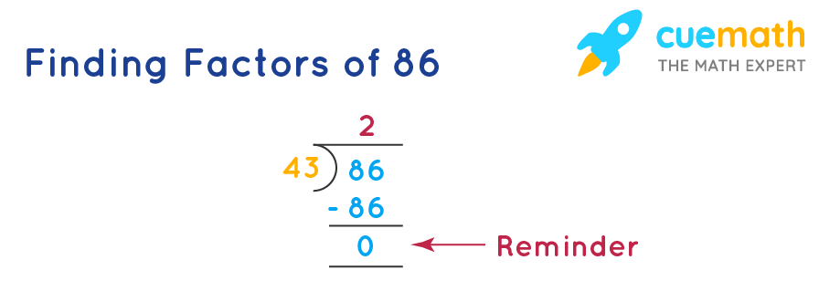 What are the Factors of 86