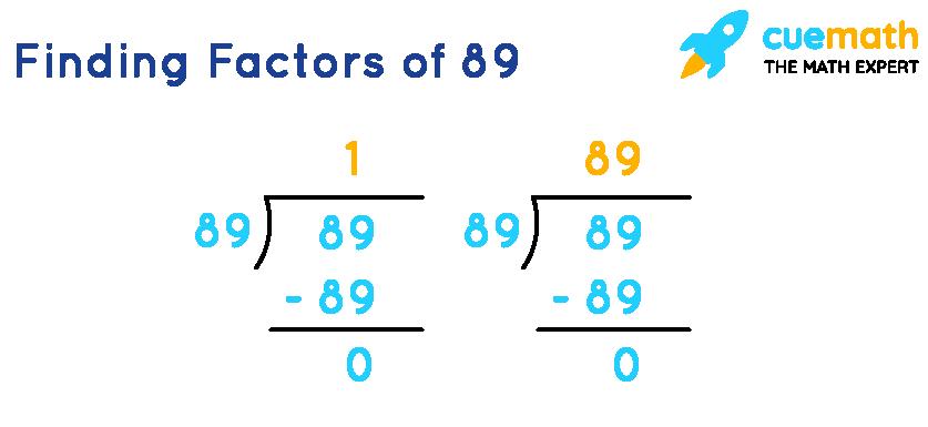 Finding Factors of 89