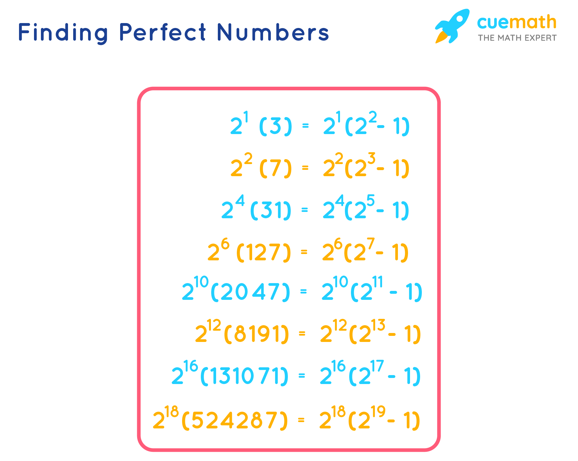 Finding Perfect Numbers