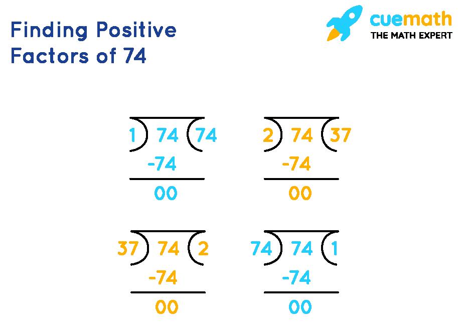 Finding Positive Factors of 74