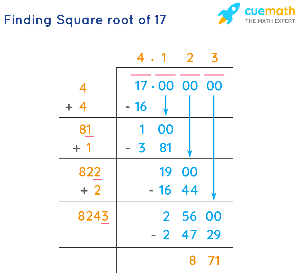 finding square root of 17 by division method