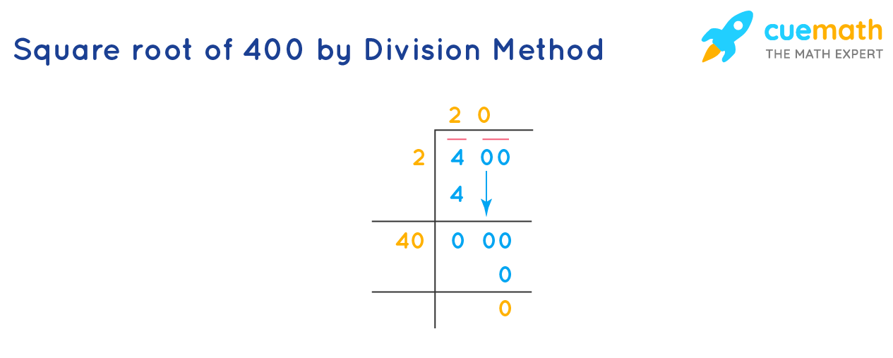 finding square root of 400 by division method